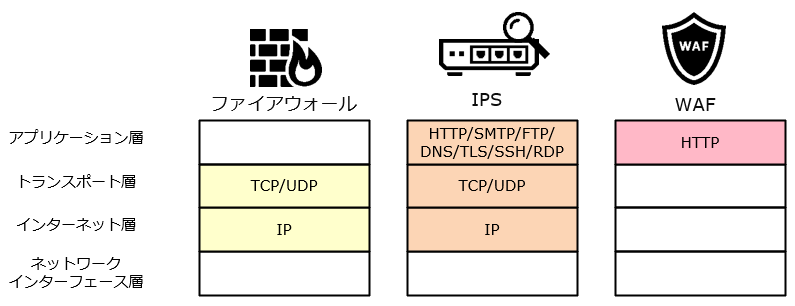 about-waf_fig01.PNG