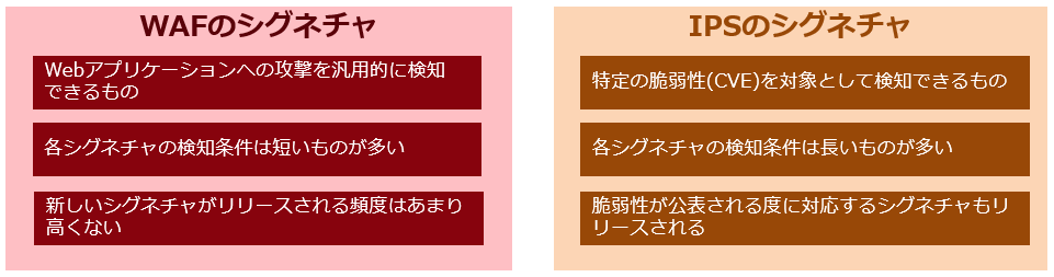 about-waf_fig02.PNG